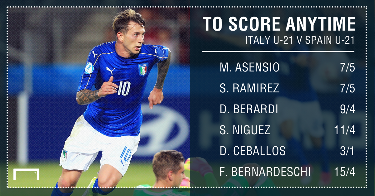 GFX Italy Spain U-21 scorer betting
