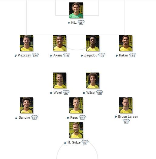 Borussia Dortmund Starting vs FC Bayern