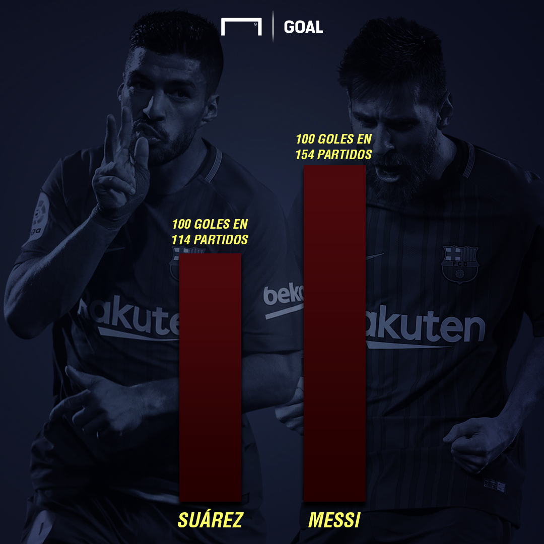 Messi Suárez goles