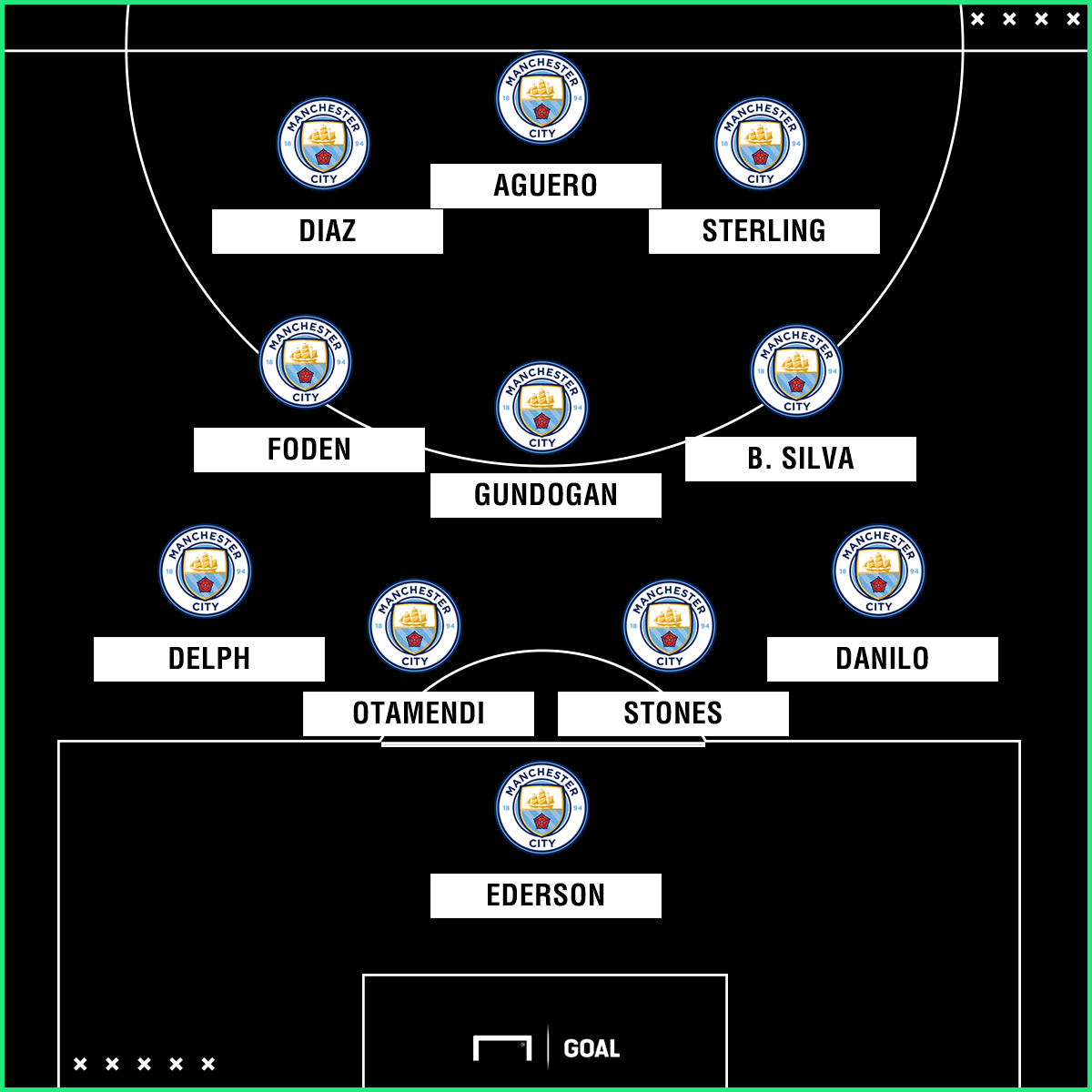 Manchester City Fixtures | Sky Sports