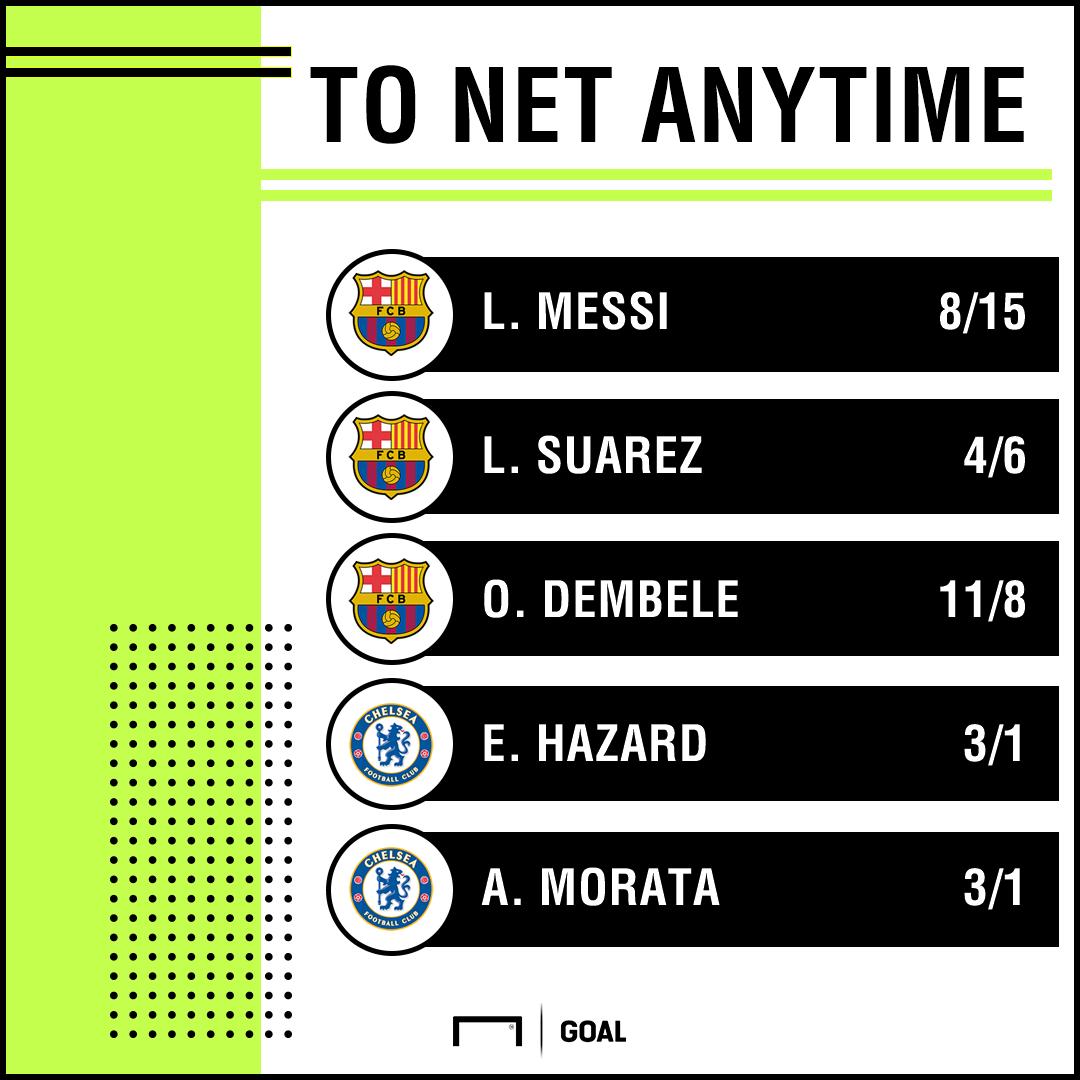 Barca Chelsea scorers graphic