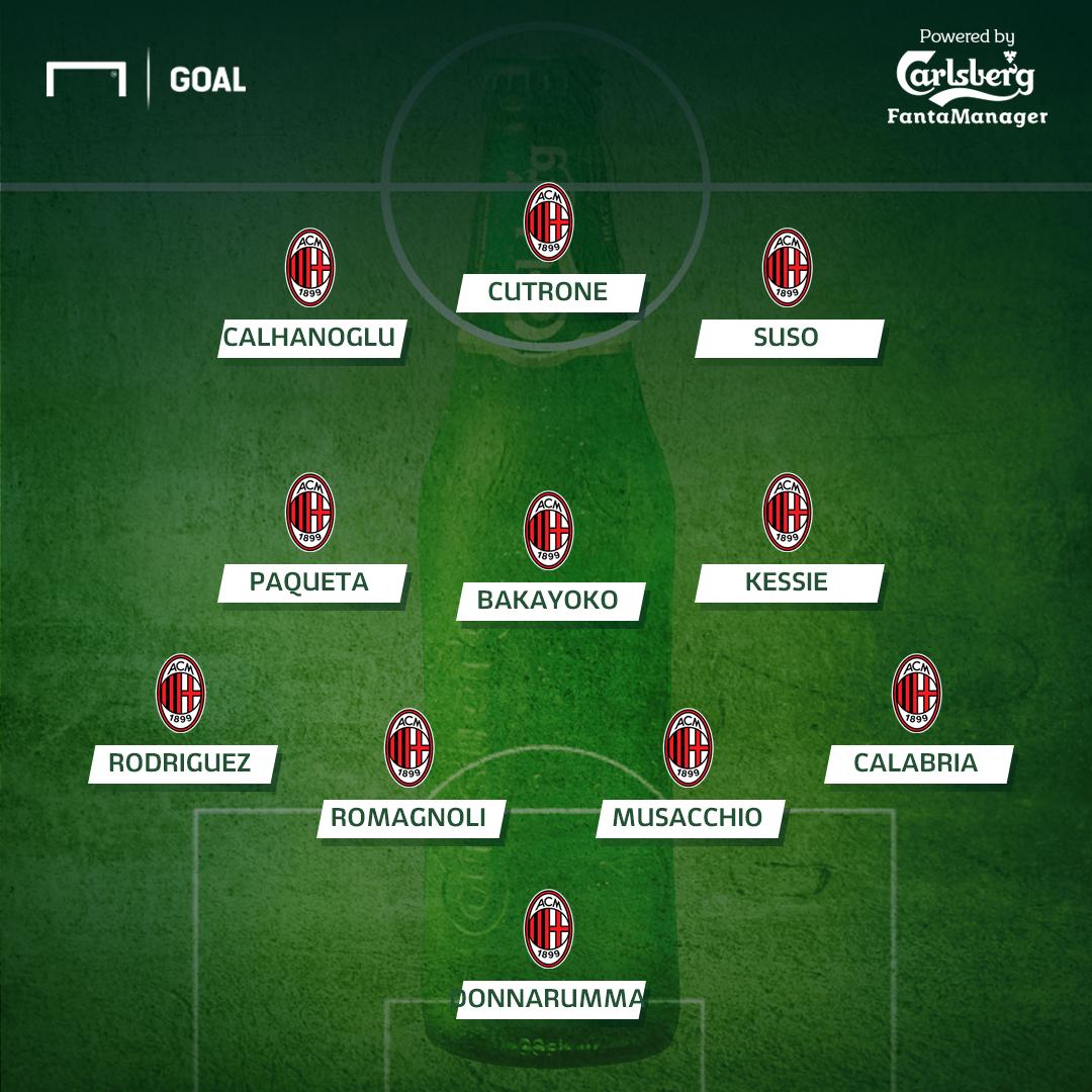 Ufficiale Milan-Napoli
