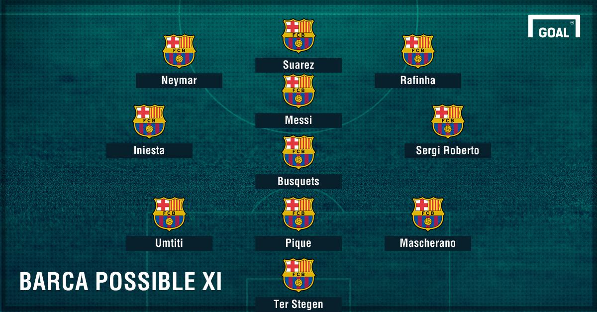 Barca possible Valencia