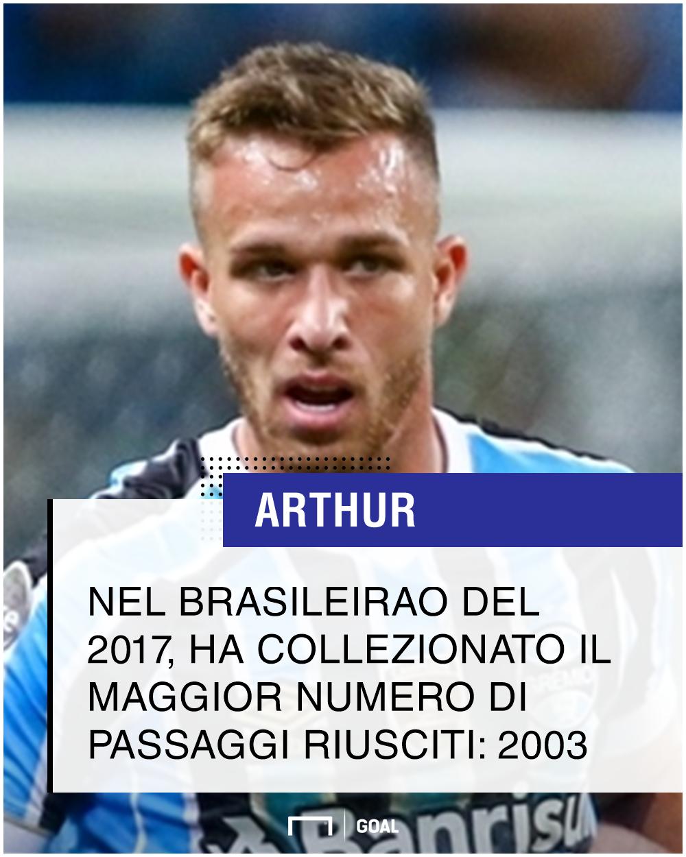 Arthur Gremio