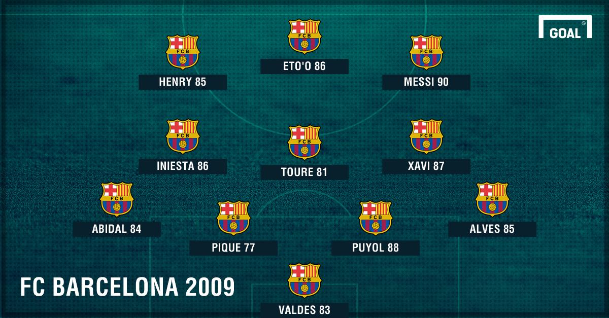 fc barcelona fifa 2009