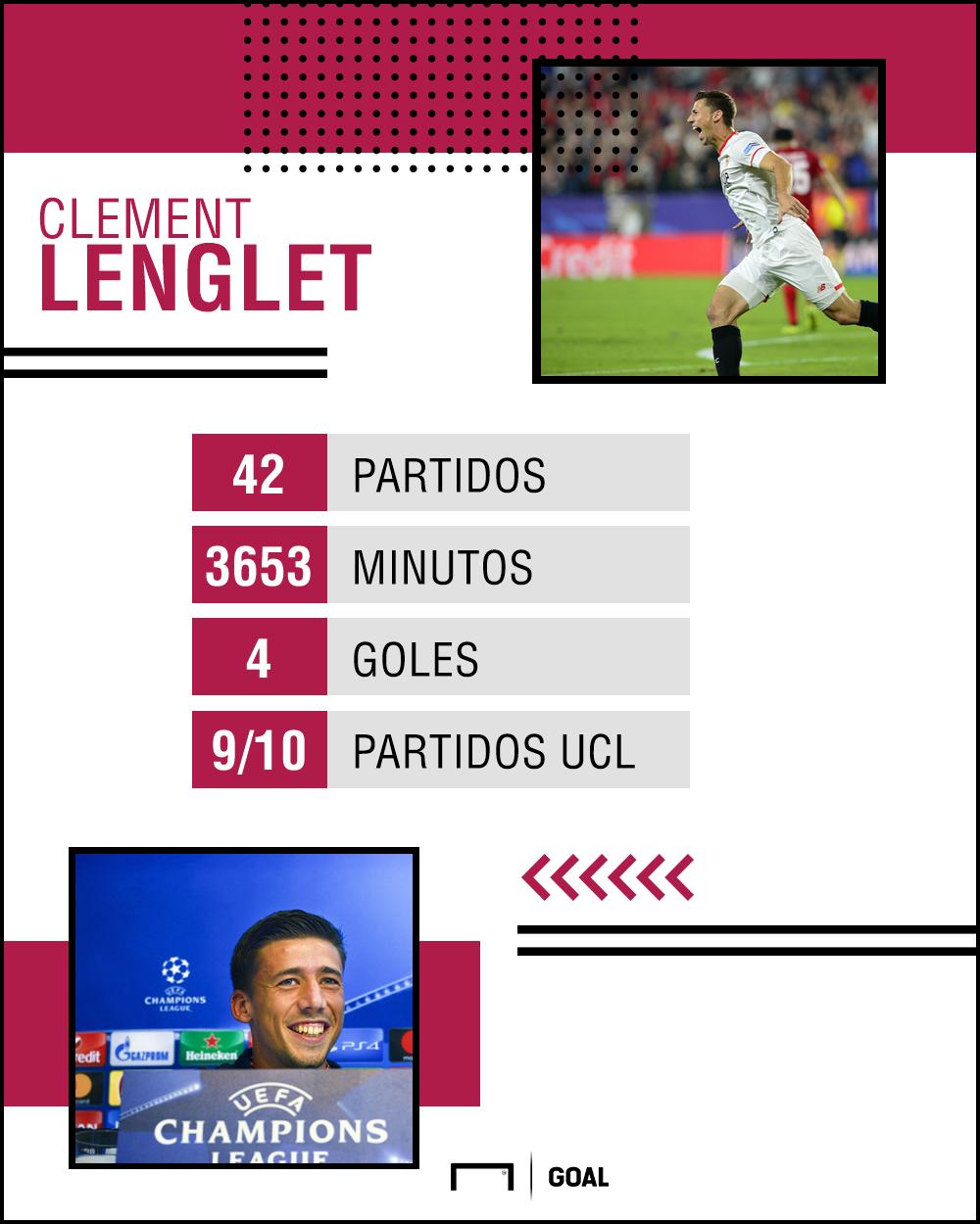 Así es Lenglet, el central por el que suspira Europa y ...