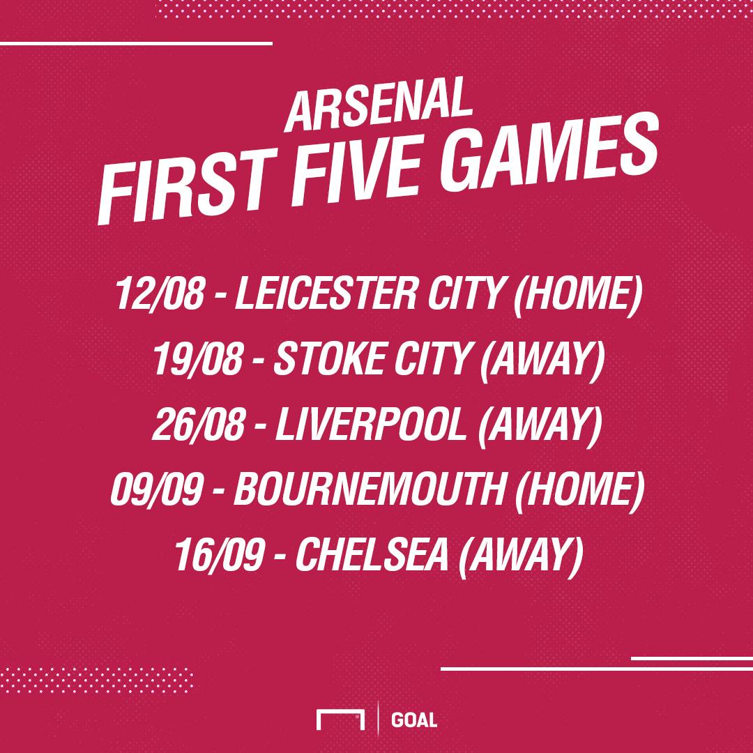 Arsenal first five fixtures