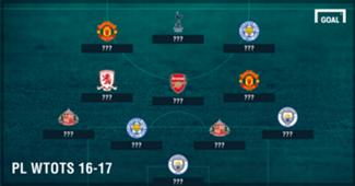 Premier League WTOTS 16-17