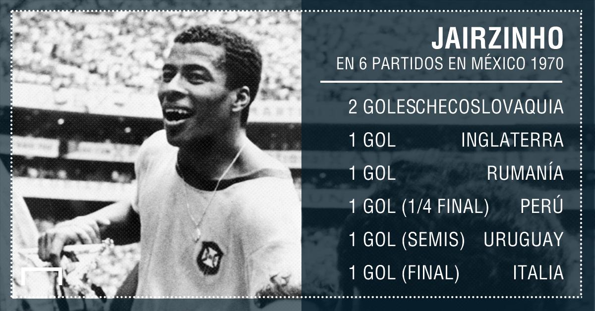 GFX Jairzinho