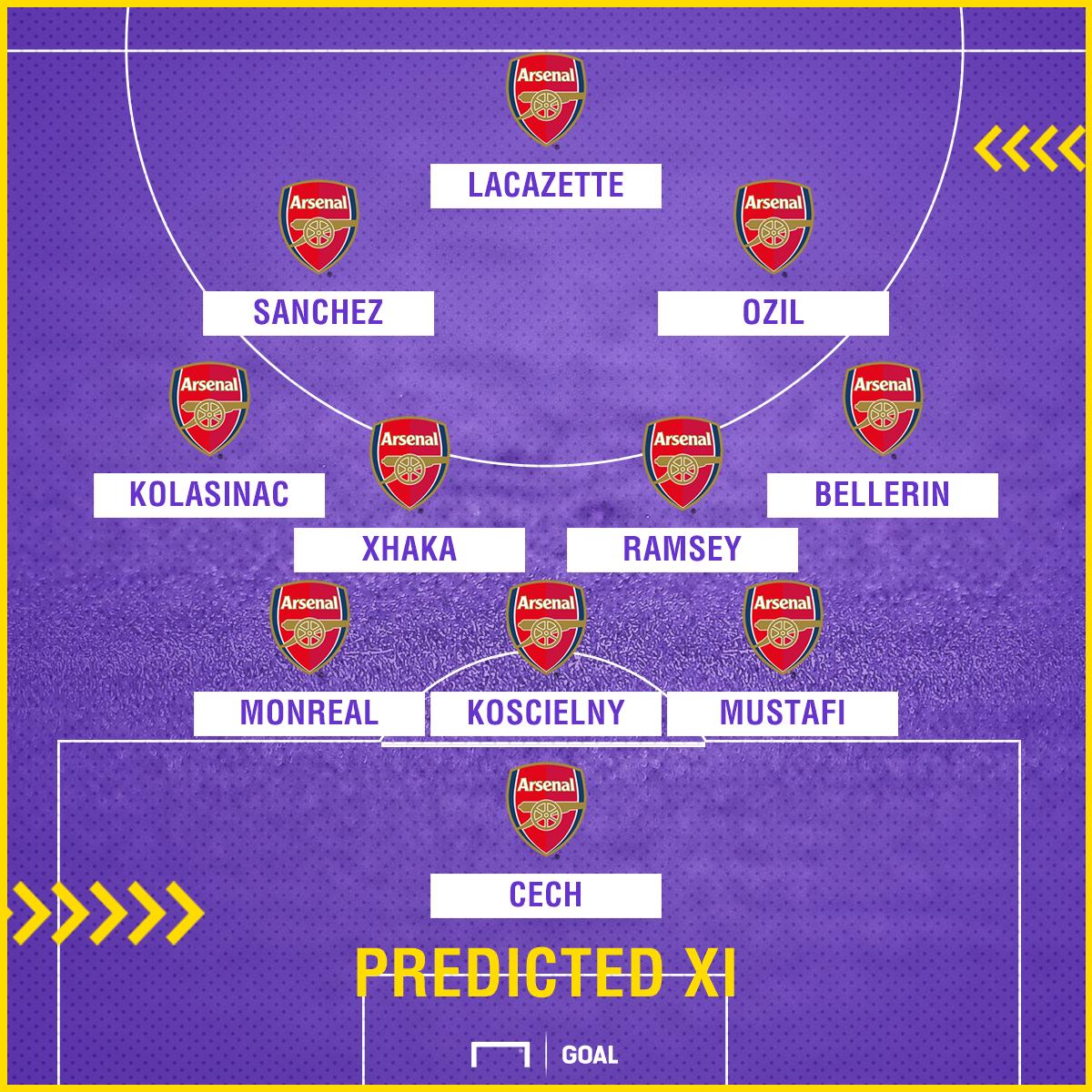 Arsenal Liverpool line up