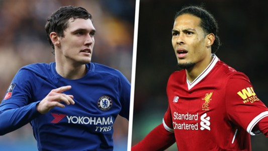 Andreas Christensen Virgil van Dijk Split