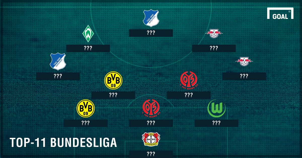 GFX Top-11 Bundesliga 29 ohne Namen