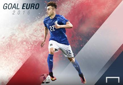 Euro Predictor Italy