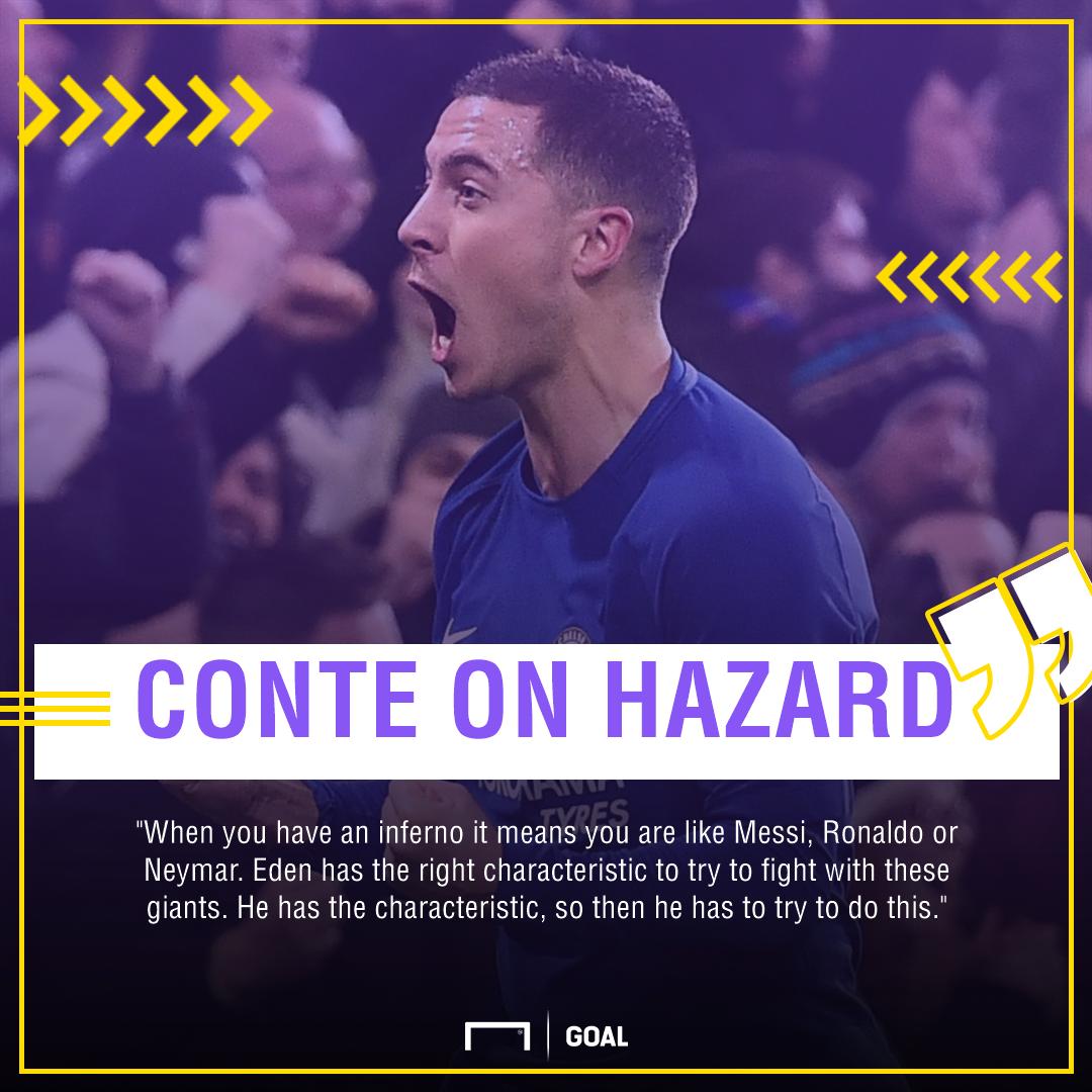 Conte on Hazard ballon dor gfx