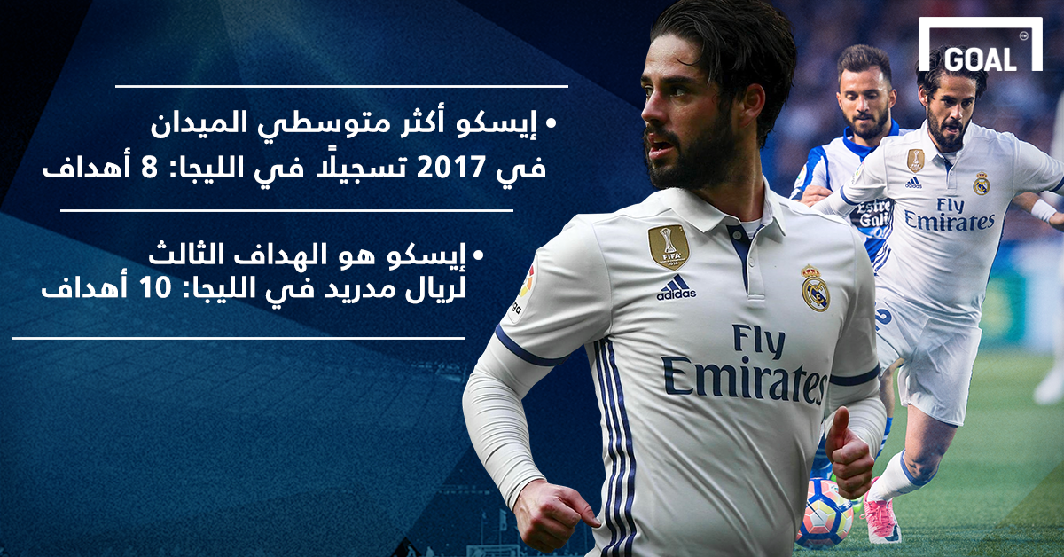 ISCO-Arabic only