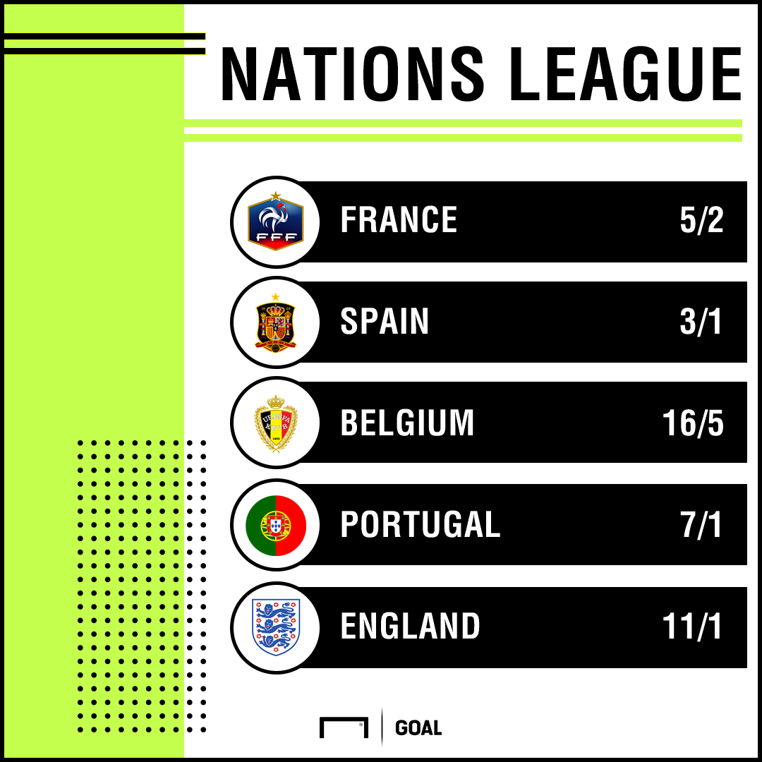 Nations League outright 1710 graphic
