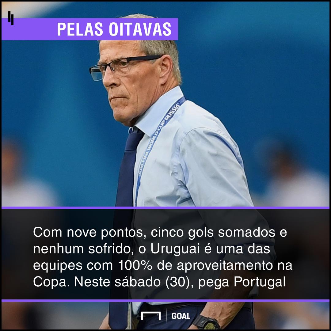 GFX bet 365 Uruguay x Portugal