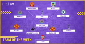 PL Team of the Week