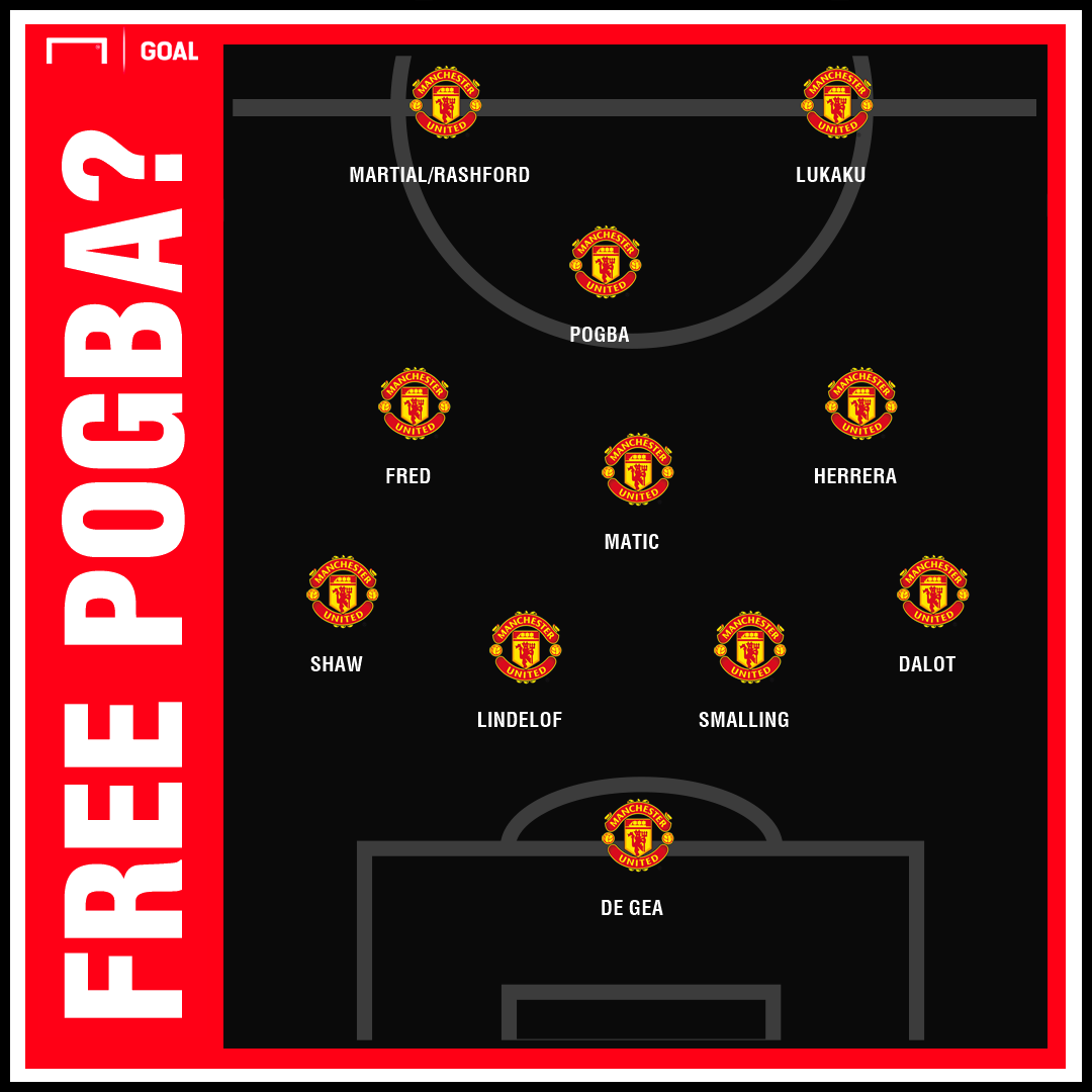 Man Utd possible lineup with Solskjaer