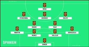 GFX U23 Spanien