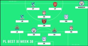 Best XI : ทีมยอดเยี่ยมพรีเมียร์ลีก 2018-2019 สัปดาห์ที่ 38