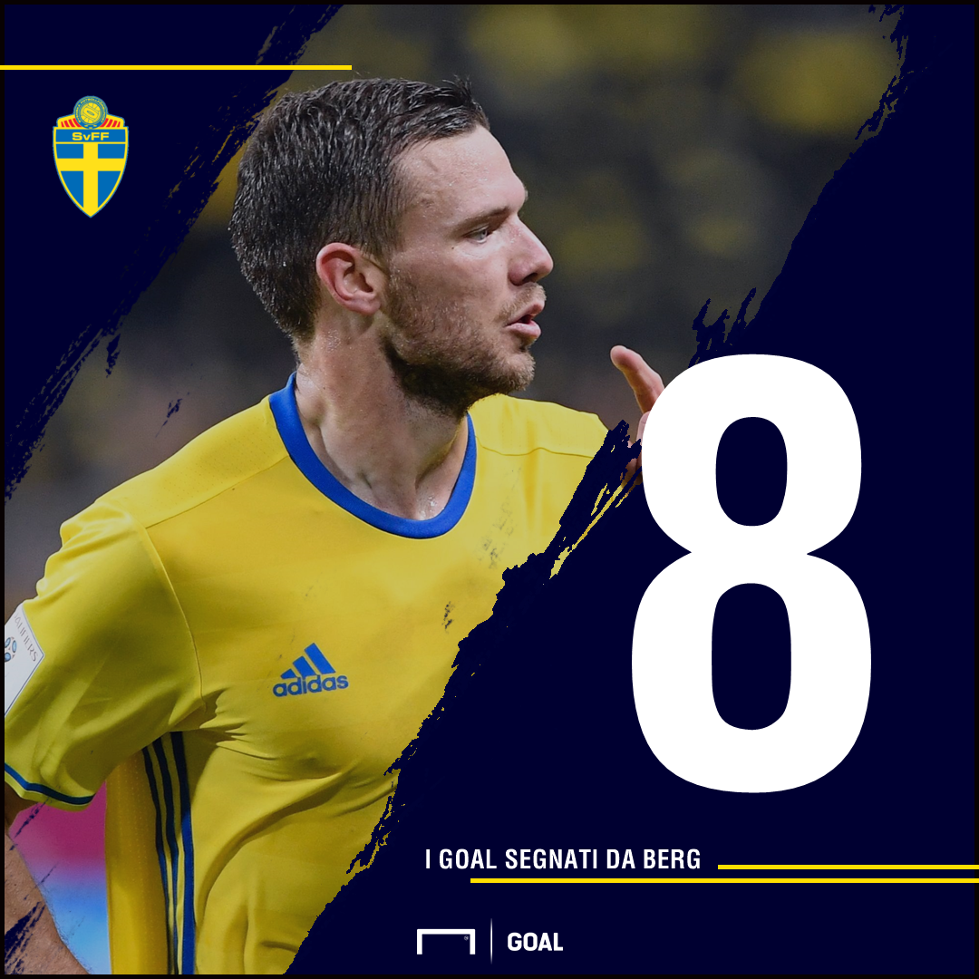 Svezia-Italia, parla Ibrahimovic: