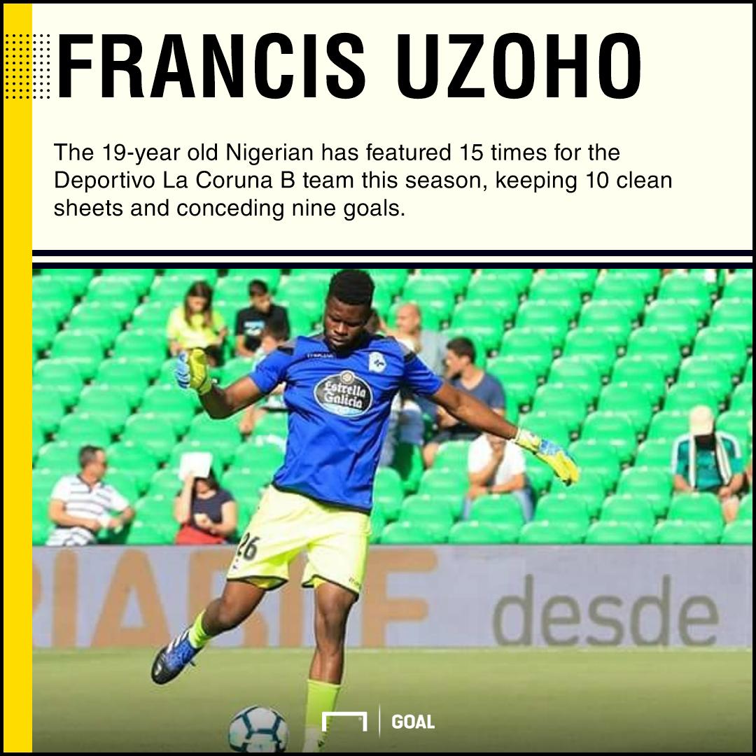 Francis Uzoho PS