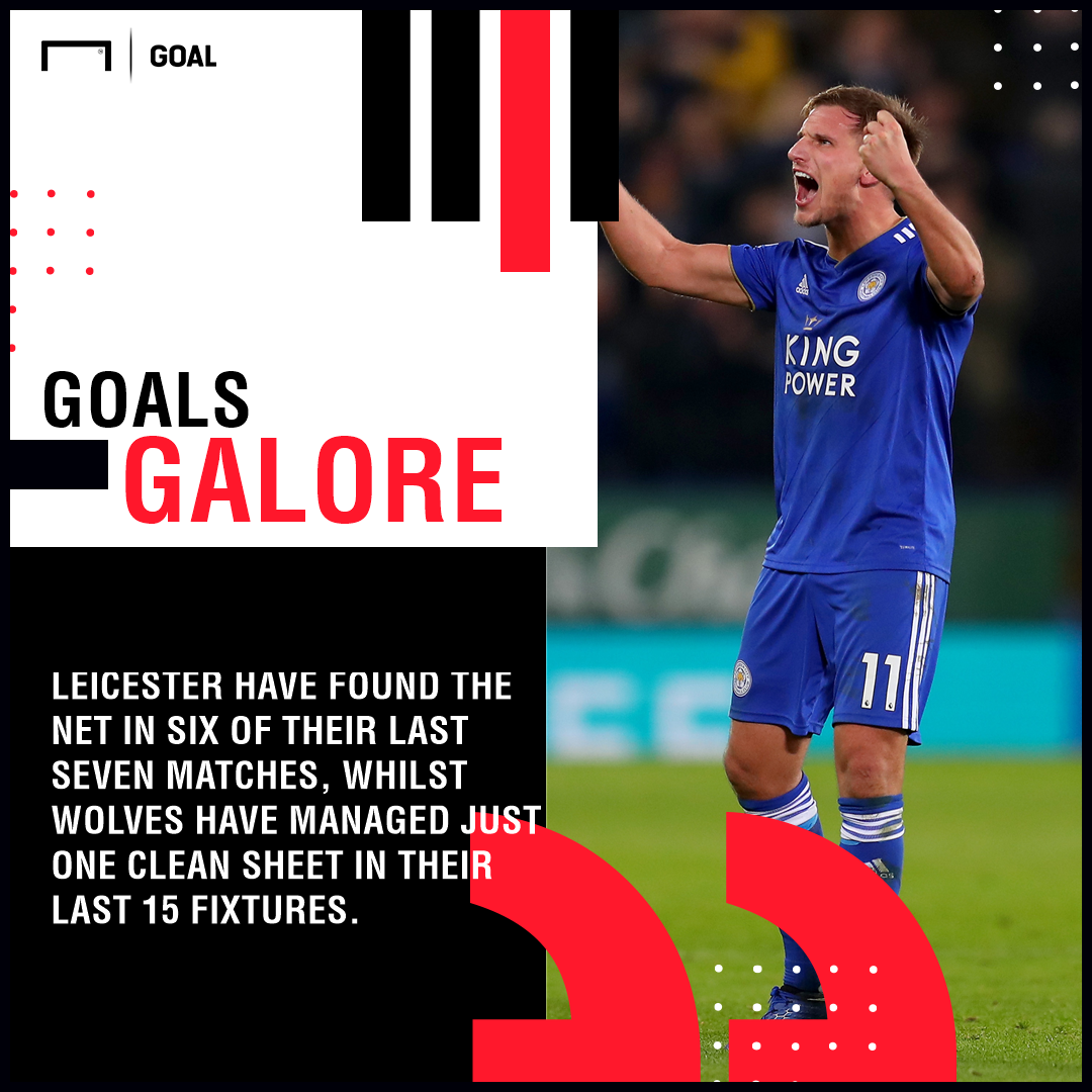Wolves Leicester graphic