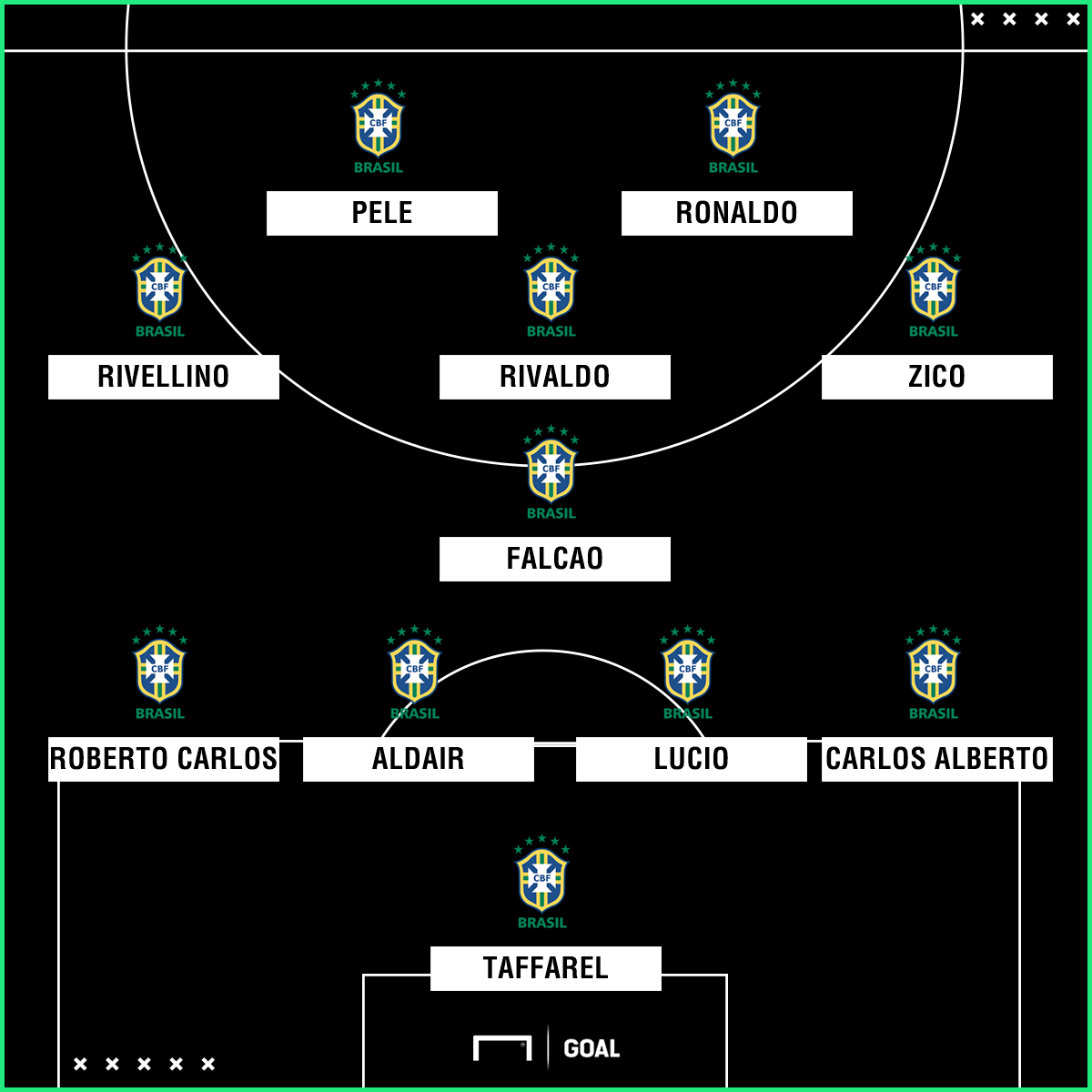Cafu Brazil all time XI
