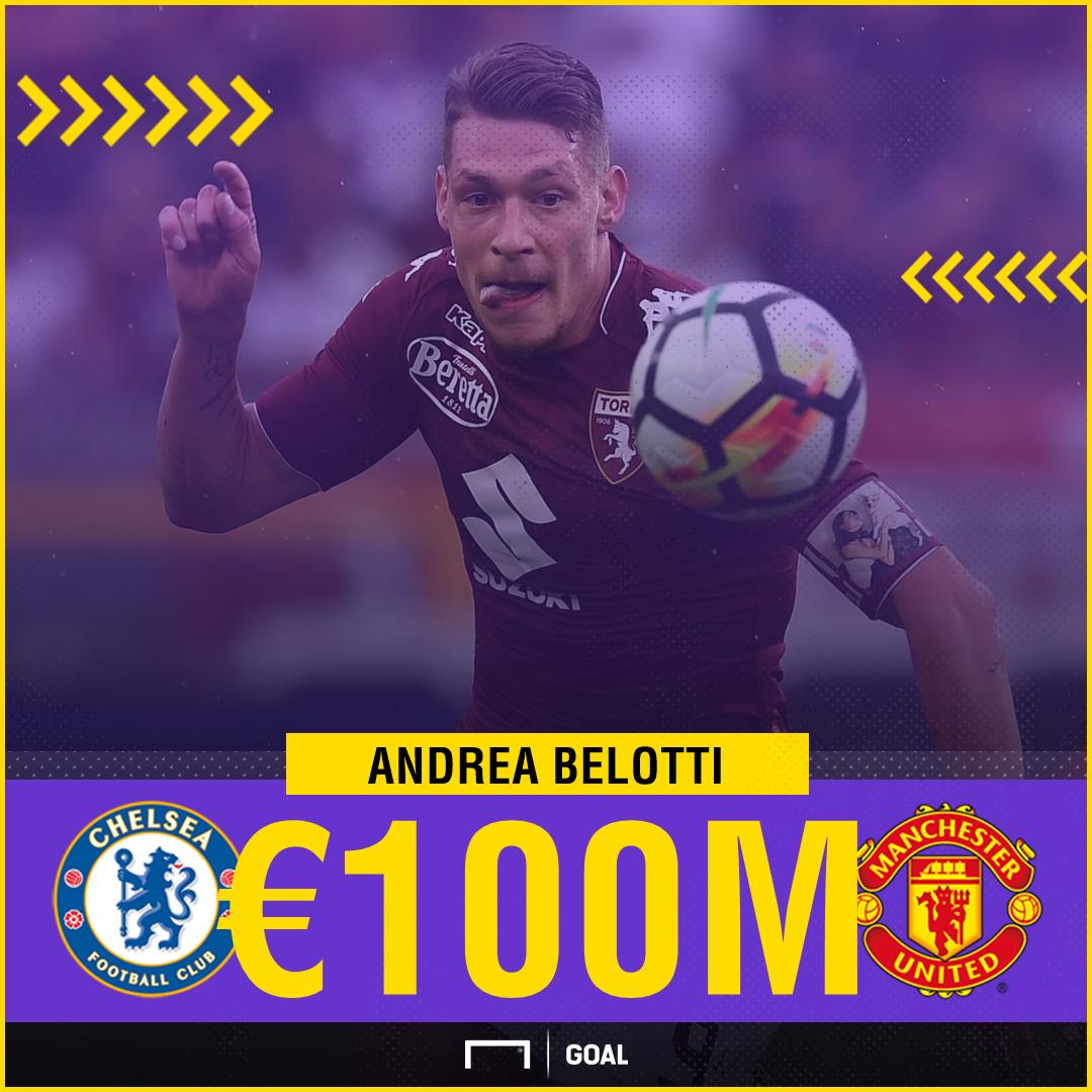 Andrea Belotti Chelsea Manchester United