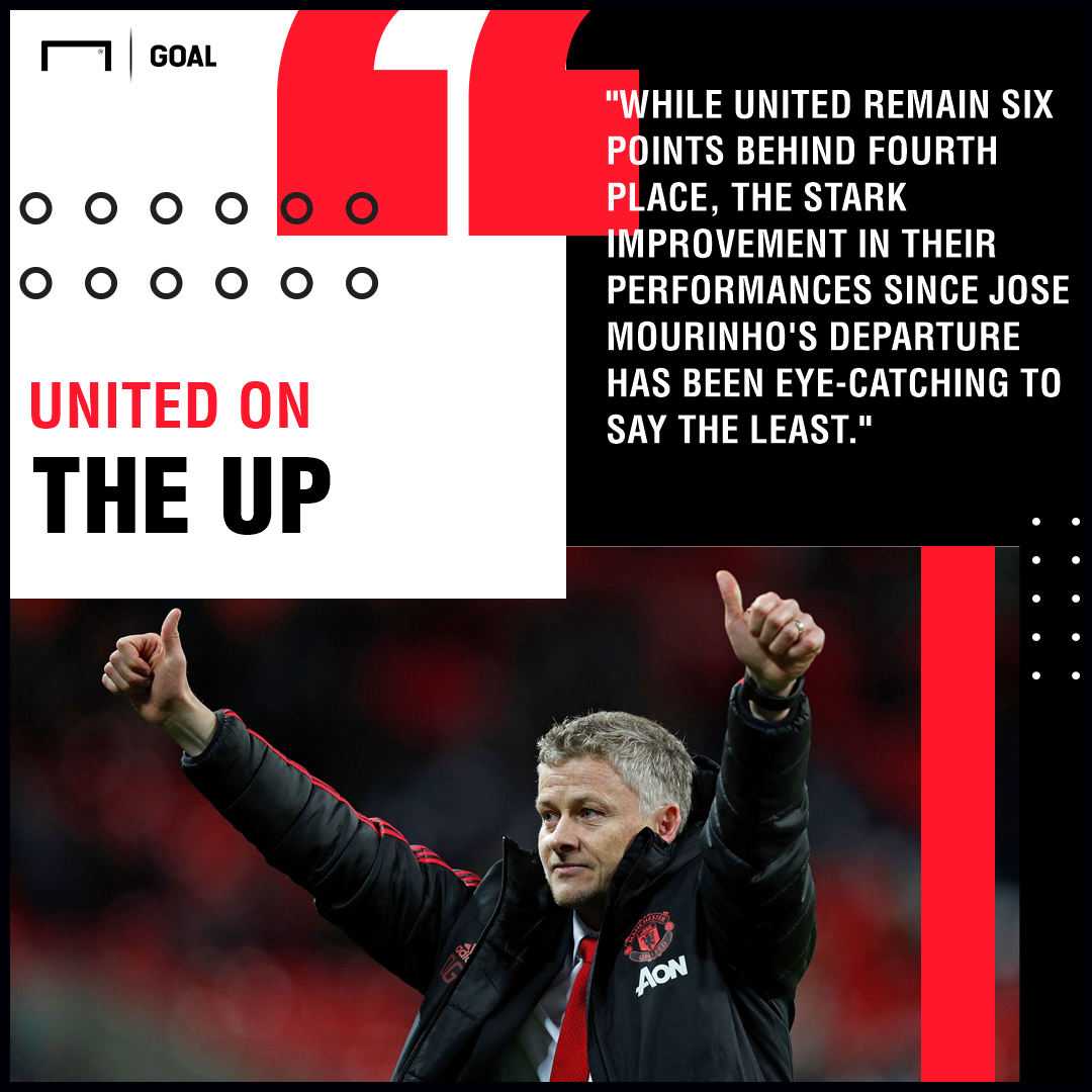 Manchester United on the up - top four odds cut