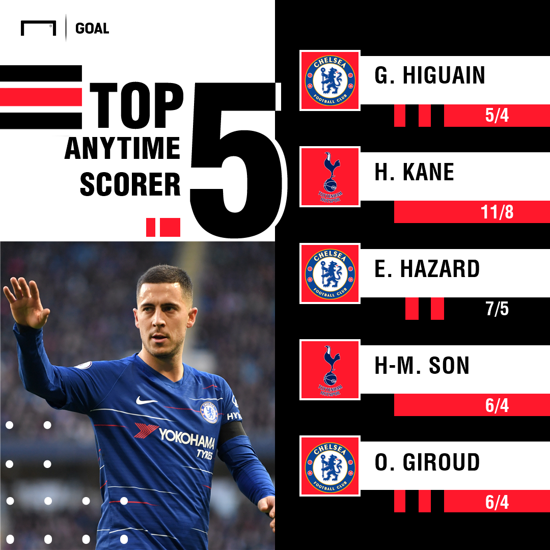 Chelsea Tottenham scorers graphic
