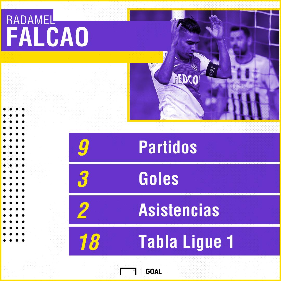 Falcao stats