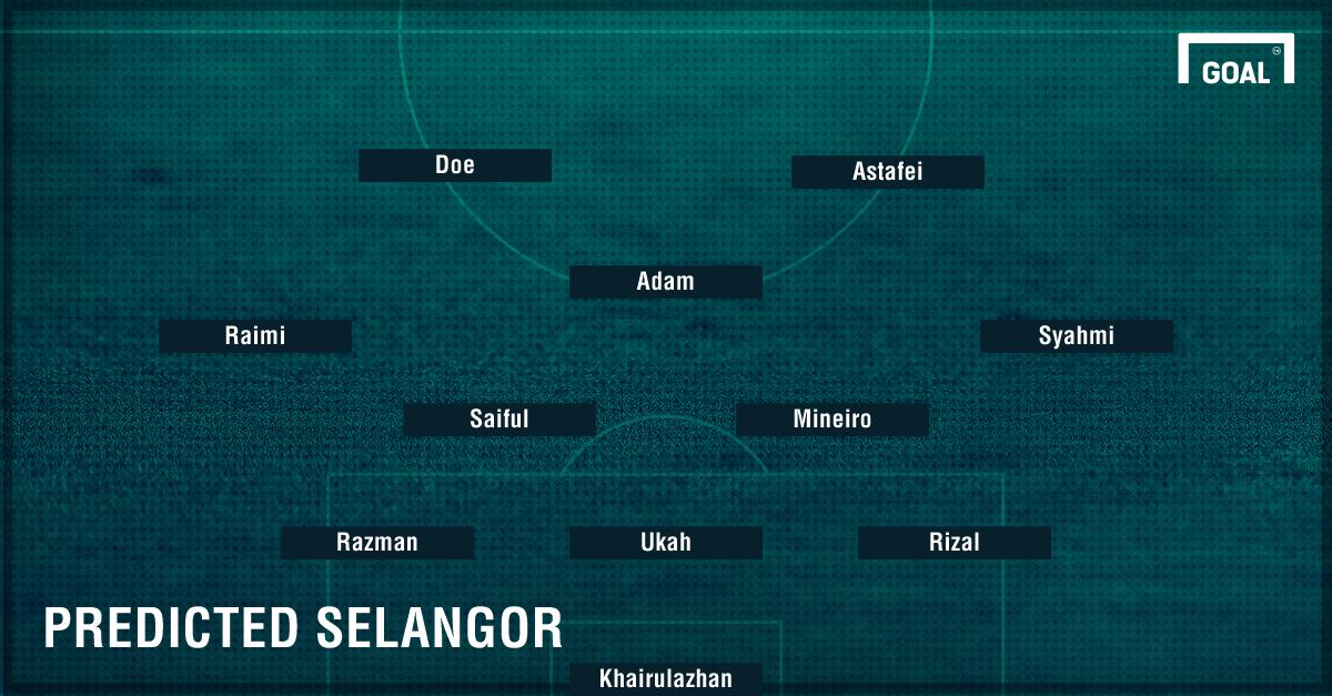 Selangor probable lineup vs T-Team 26042017