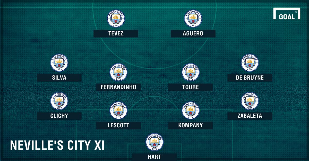 Gary Neville Manchester City XI