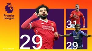Mohamed Salah GFX HD
