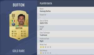 FIFA 19 6 Buffon