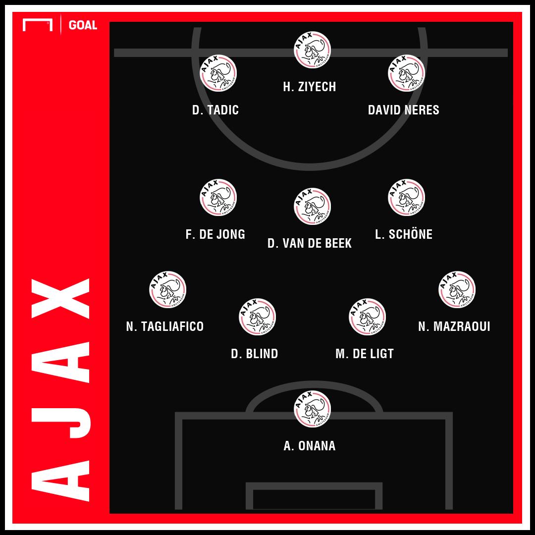 Ajax Real Madrid Champions 1st Leg Predicted GFX   120229