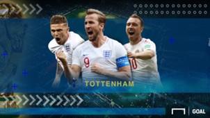 GFXID Cover Rapor Pemain Tottenham Hotspur di Piala Dunia 2018