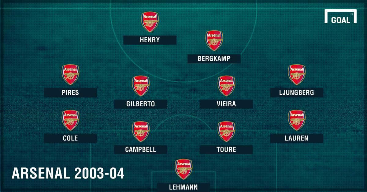 Arsenal 2003 4 Squad