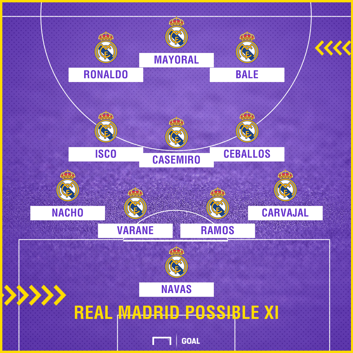 Real Madrid possible Alaves