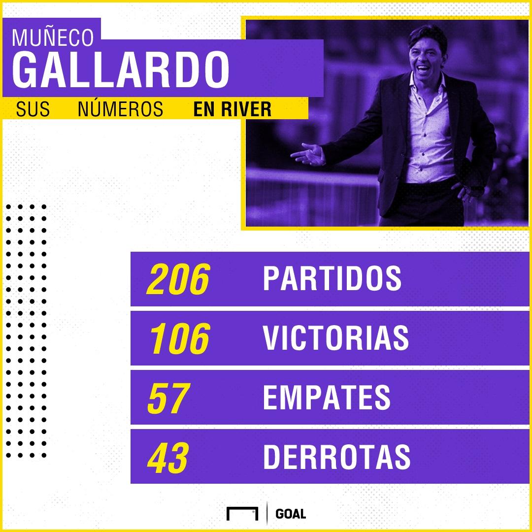Numeros Marcelo Gallardo en River