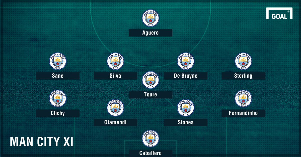 GFX Info Manchester City XI vs Arsenal