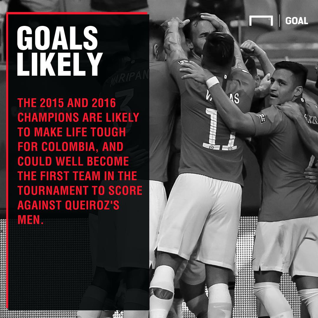 Colombia Chile graphic