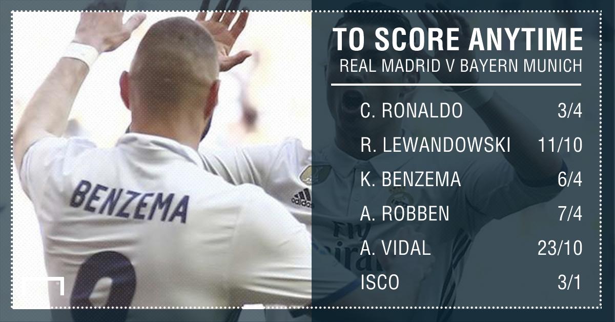 GFX Real Madrid Bayern Munich scorer betting