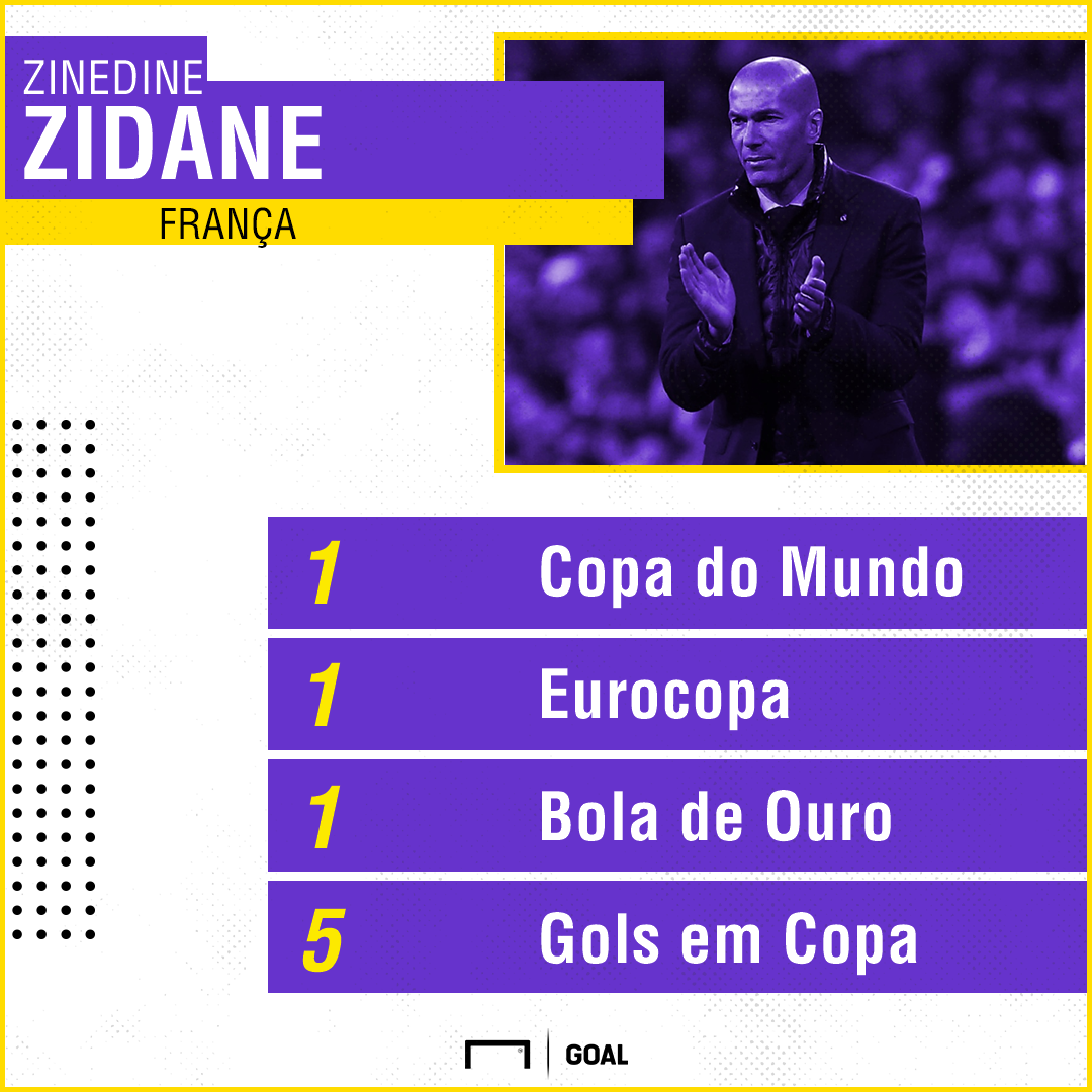 GFX_Zidane_170818