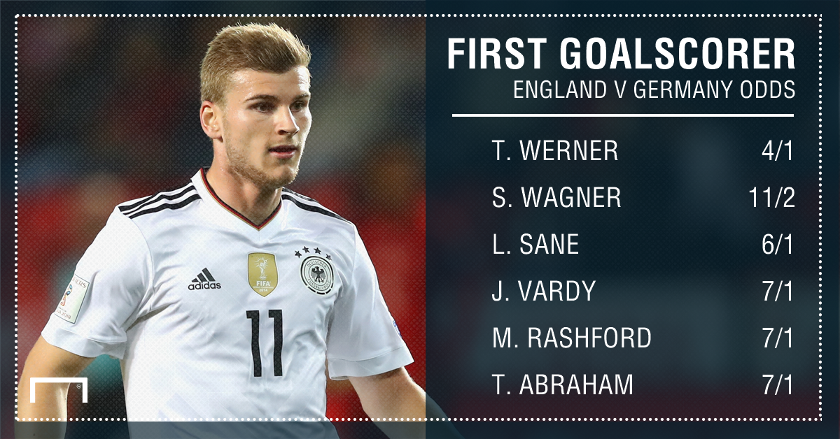 England Germany goalscorer graphic