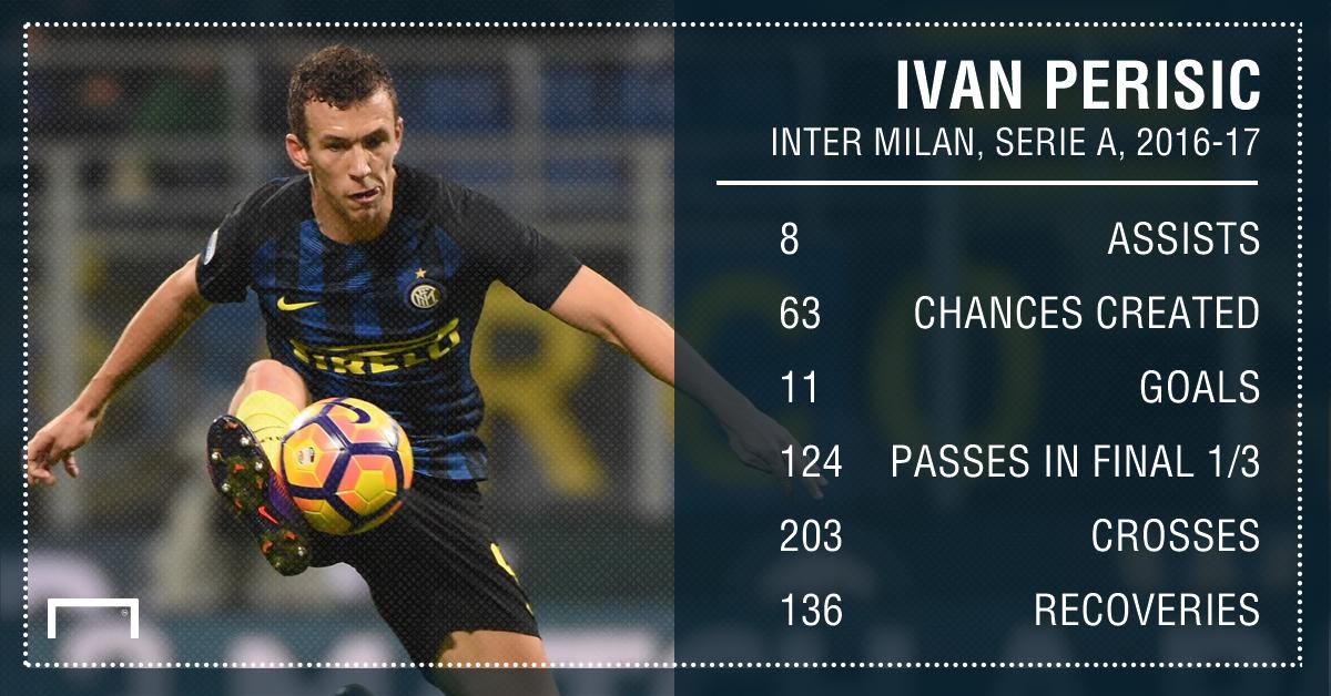 Ivan Perisic Inter 16 17