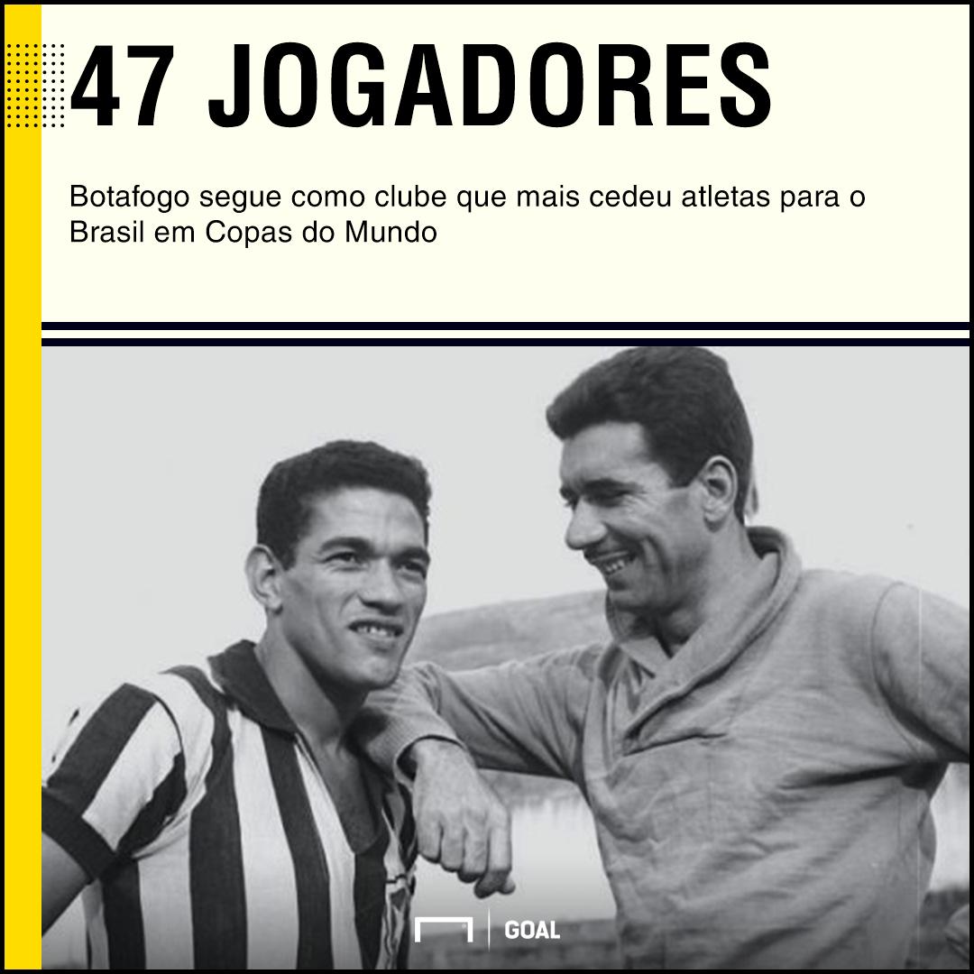 GFX Botafogo Copas do Mundo