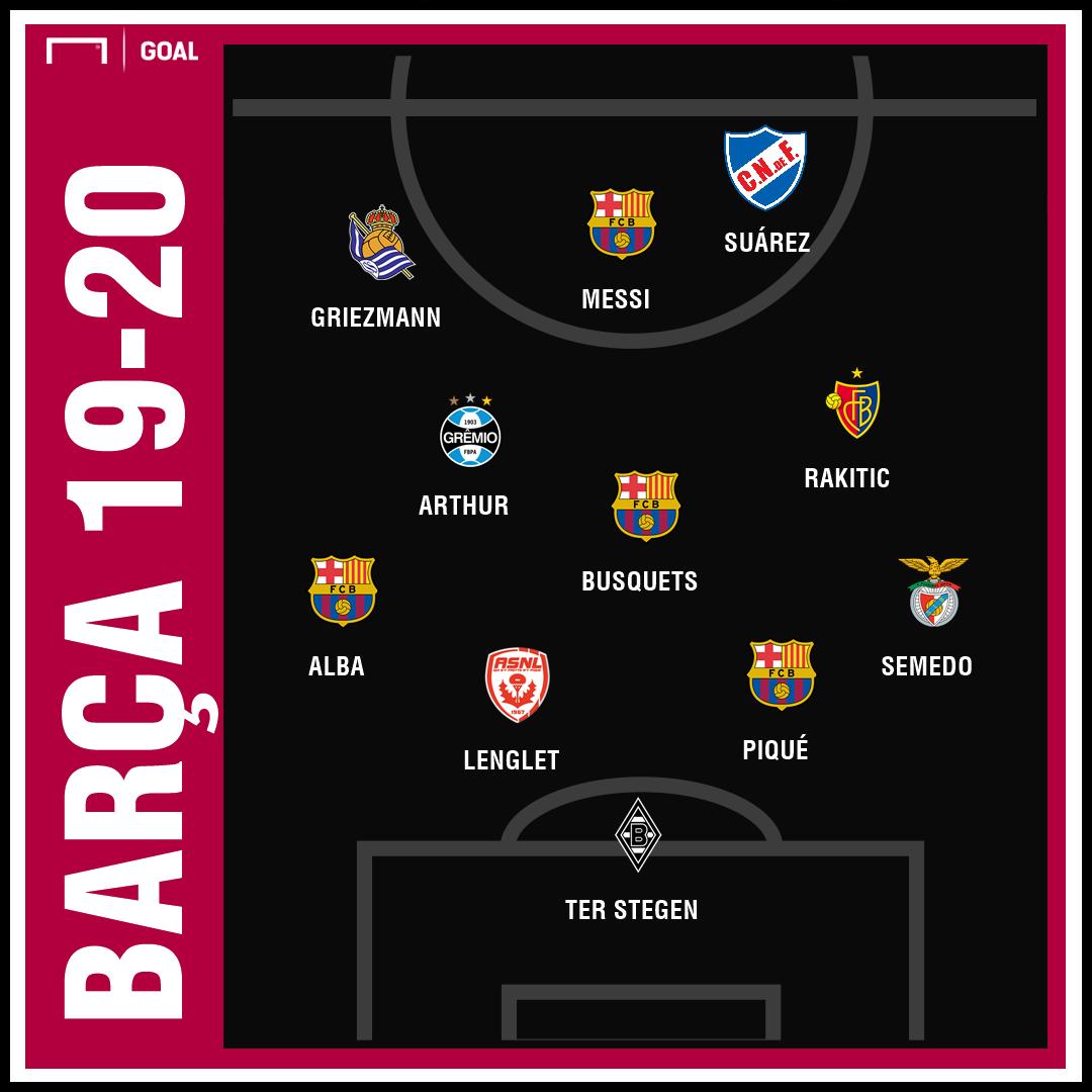 GFX Barcelona 19-20